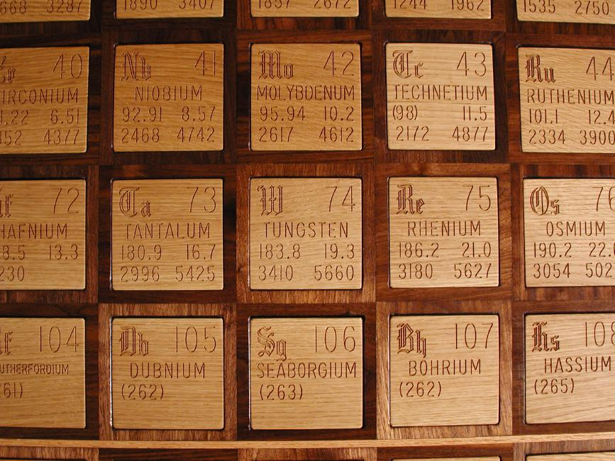 The periodic table table construction history urtaz Choice Image