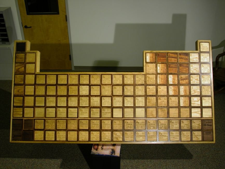 The periodic table table construction history urtaz Image collections