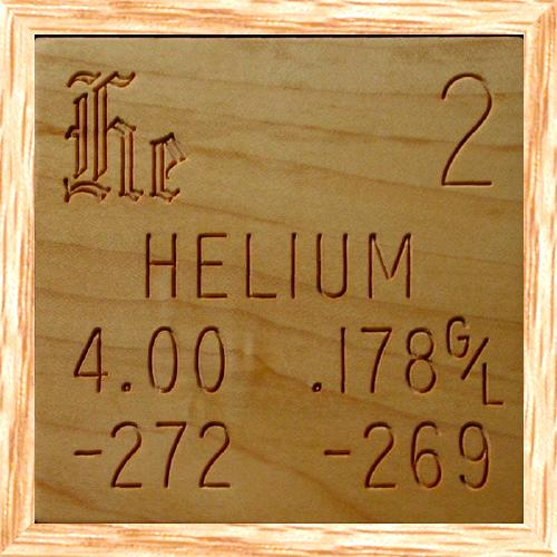 Facts pictures stories about the element helium in the periodic hydrogen helium lithium beryllium urtaz Choice Image