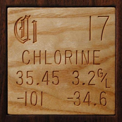 Facts, pictures, stories about the element Chlorine in the ...