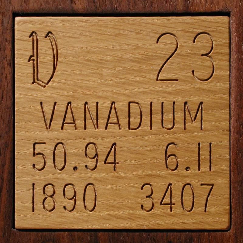 Facts pictures stories about the element vanadium in the facts pictures stories about the element vanadium in the periodic table urtaz Gallery