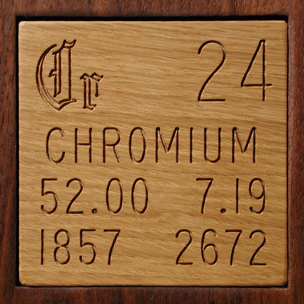 Facts Pictures Stories About The Element Chromium In The Periodic