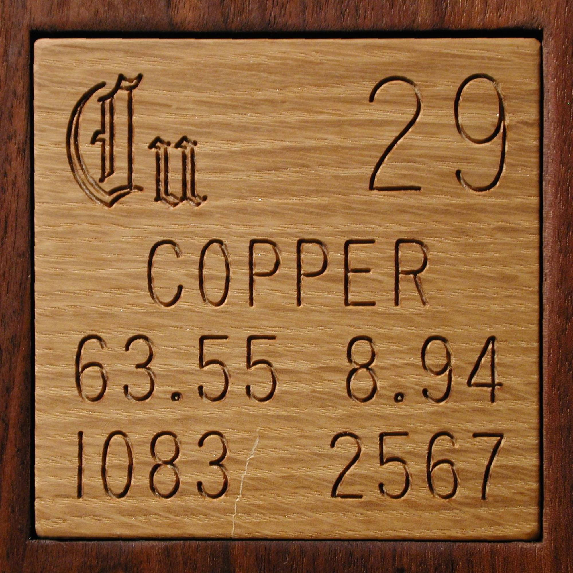 Facts Pictures Stories About The Element Copper In The Periodic Table