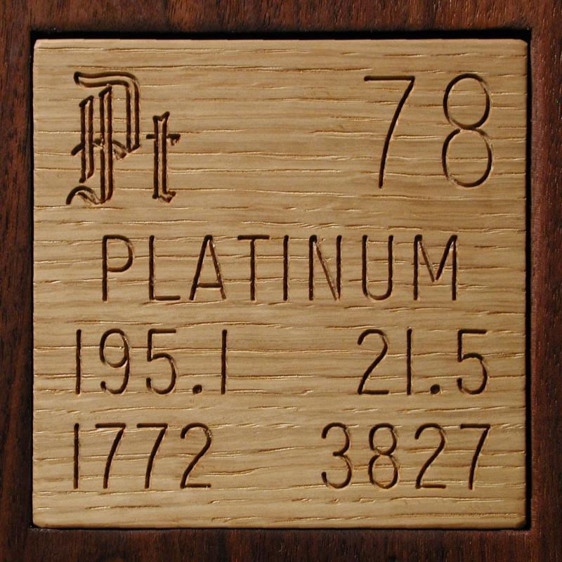 Facts Pictures Stories About The Element Platinum In The