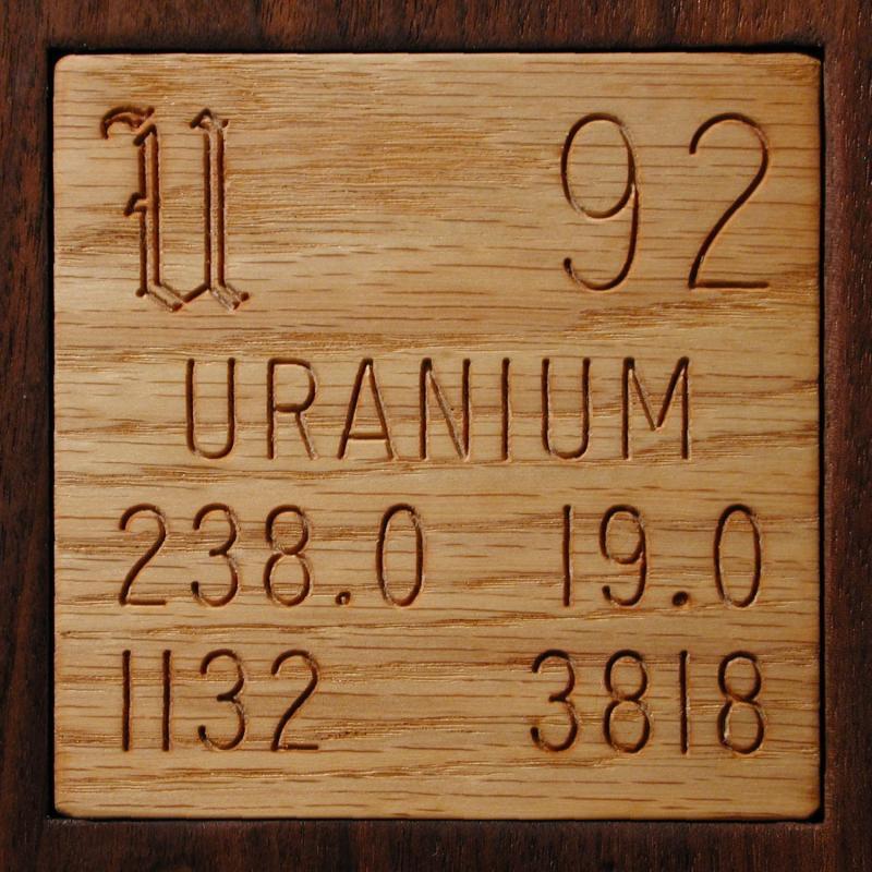 UraniumUranium Symbol Periodic Table