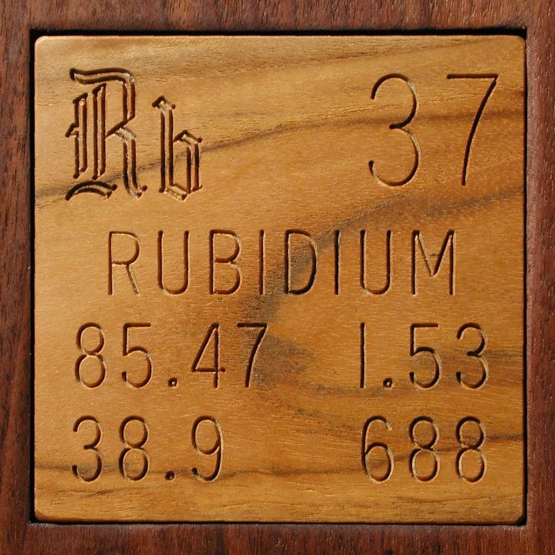 Facts Pictures Stories About The Element Rubidium In The Periodic