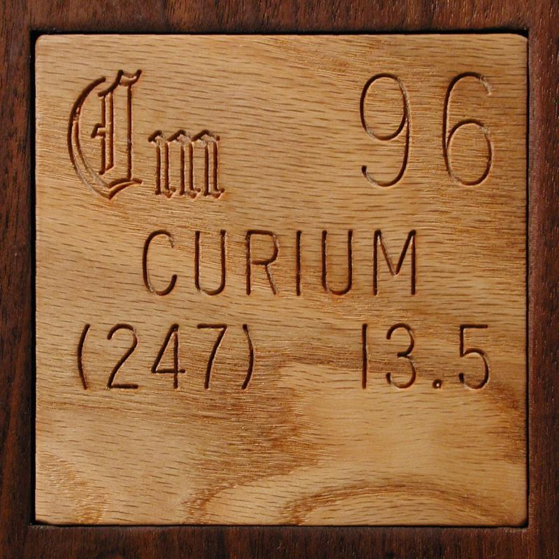 Technical Data For The Element Curium In The Periodic Table