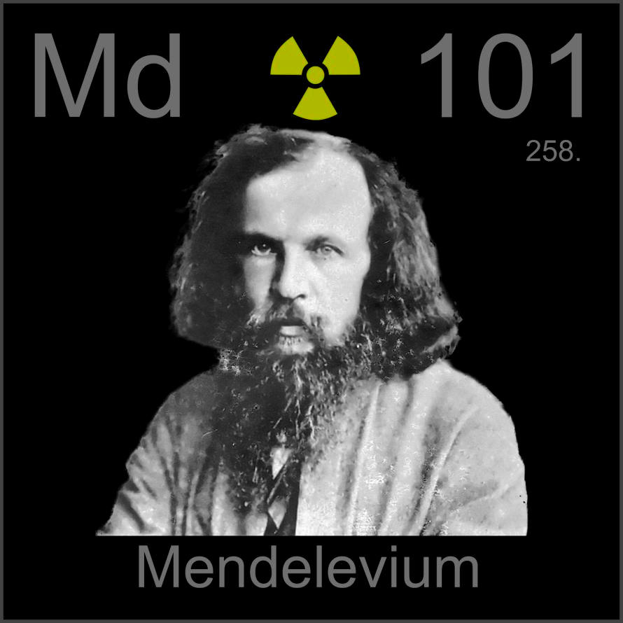 Facts Pictures Stories About The Element Mendelevium In The