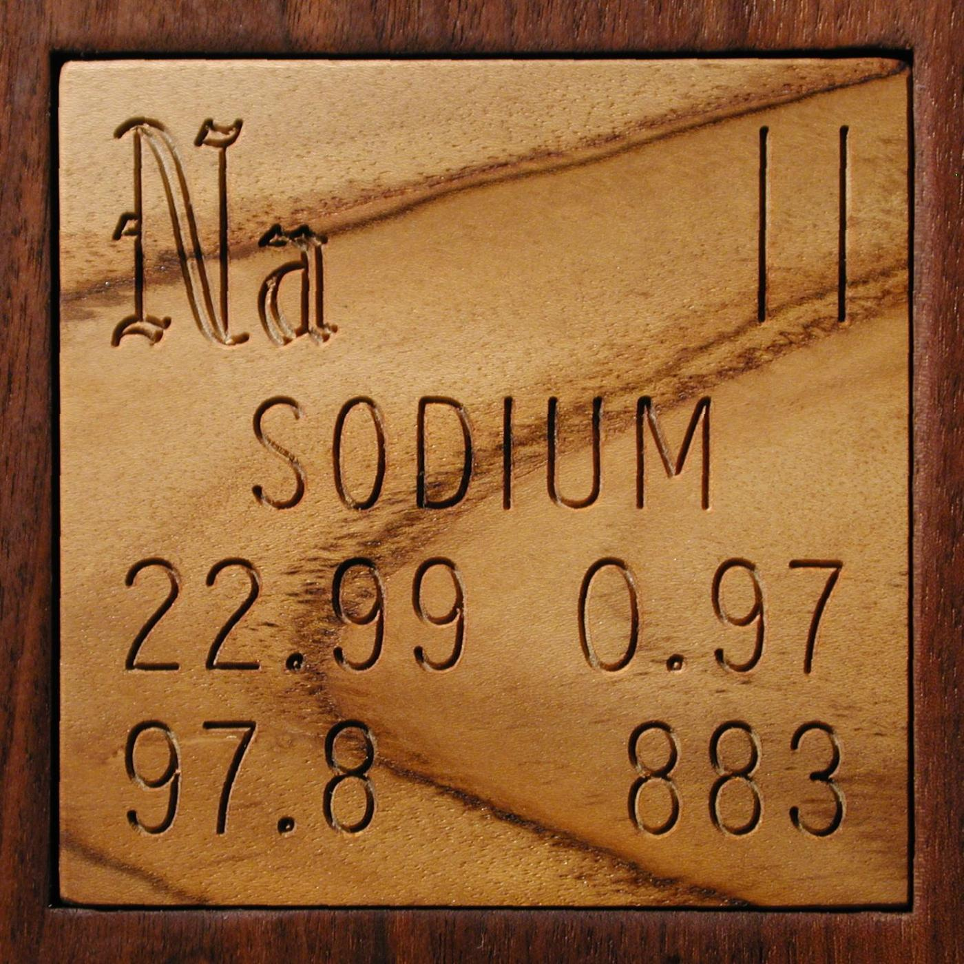 Facts Pictures Stories About The Element Sodium In The Periodic Table
