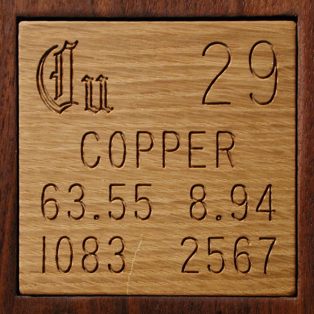 Facts pictures stories about the element copper in the periodic table copper urtaz Image collections