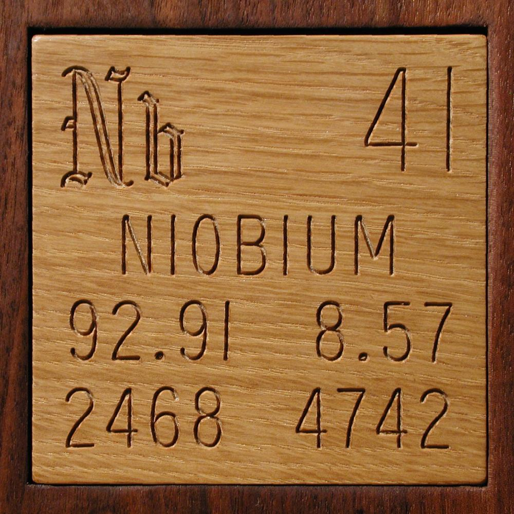Facts Pictures Stories About The Element Niobium In The Periodic Table