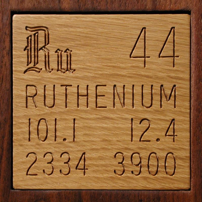 Facts Pictures Stories About The Element Ruthenium In The Periodic