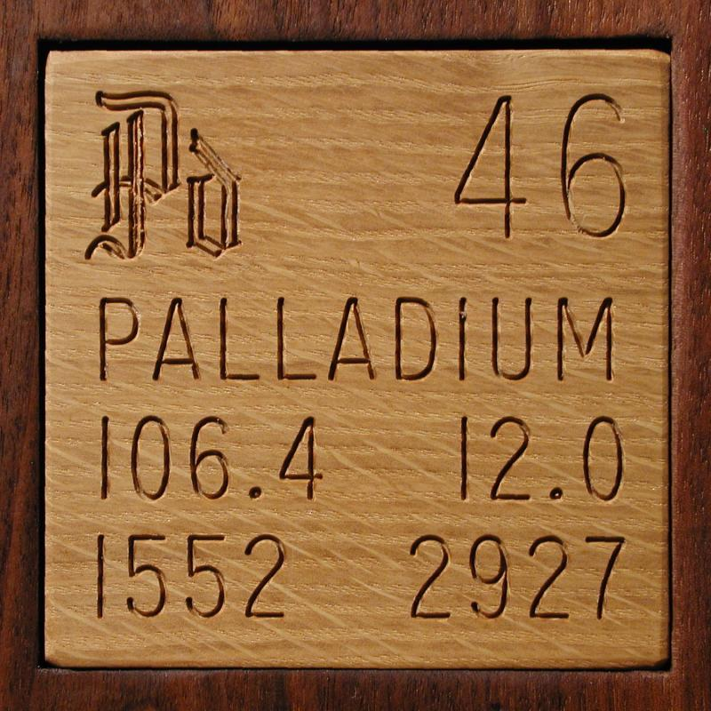 Facts pictures stories about the element palladium in the periodic palladium urtaz Images