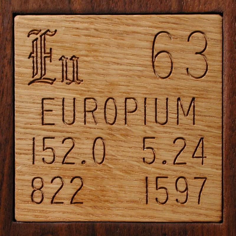 Facts Pictures Stories About The Element Europium In The Periodic
