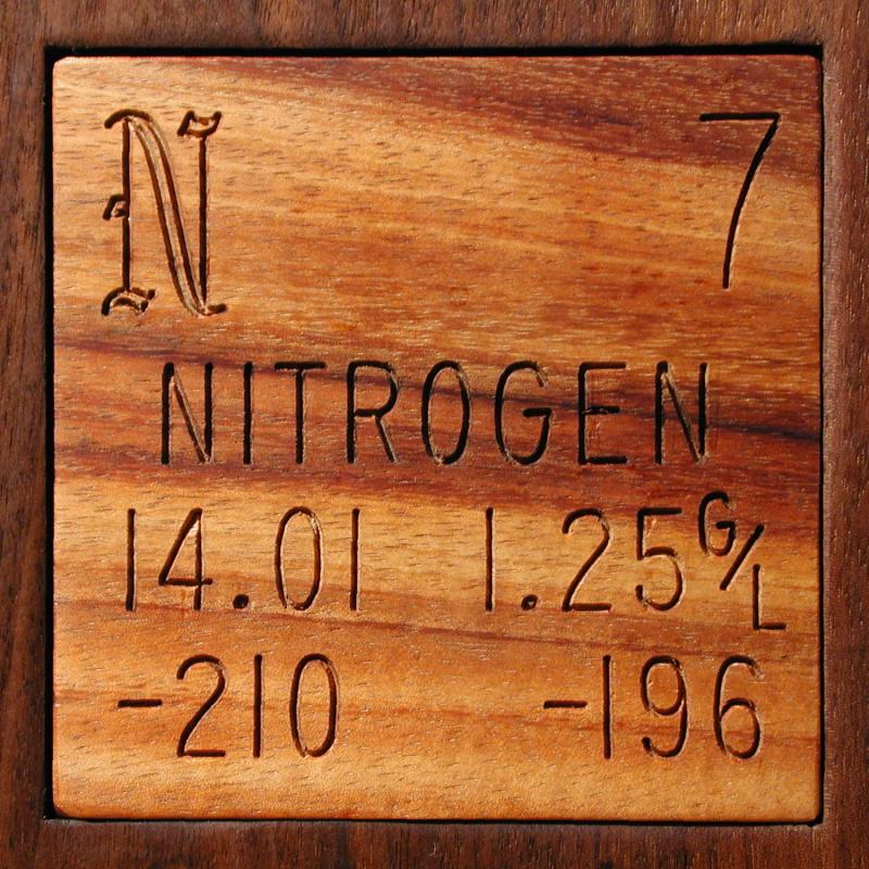 Facts, pictures, stories about the element Nitrogen in the ...