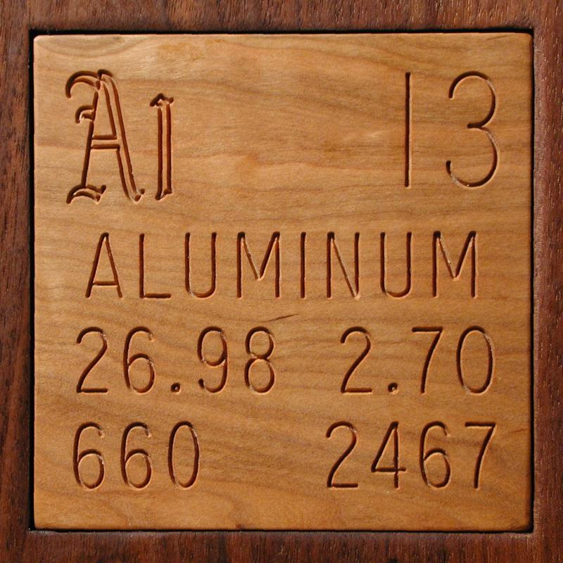 who discovered the element  aluminum