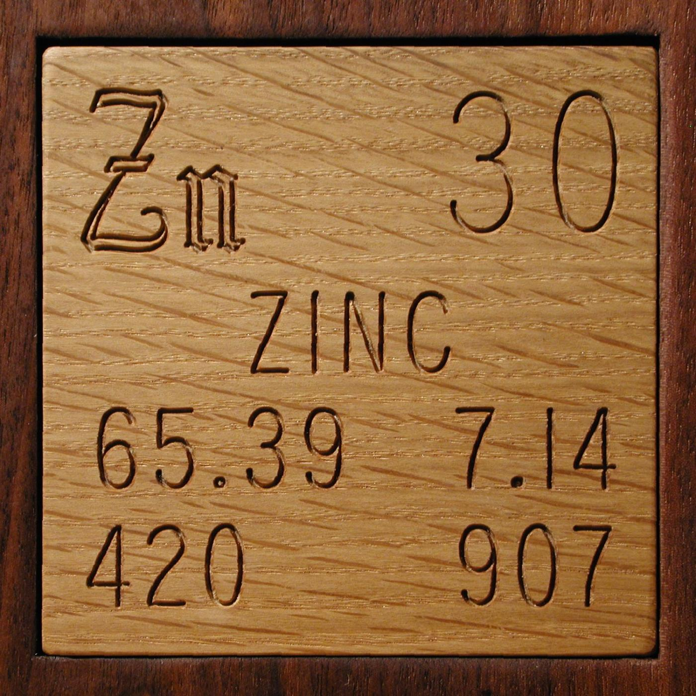Zinc Zinc Periodic Table