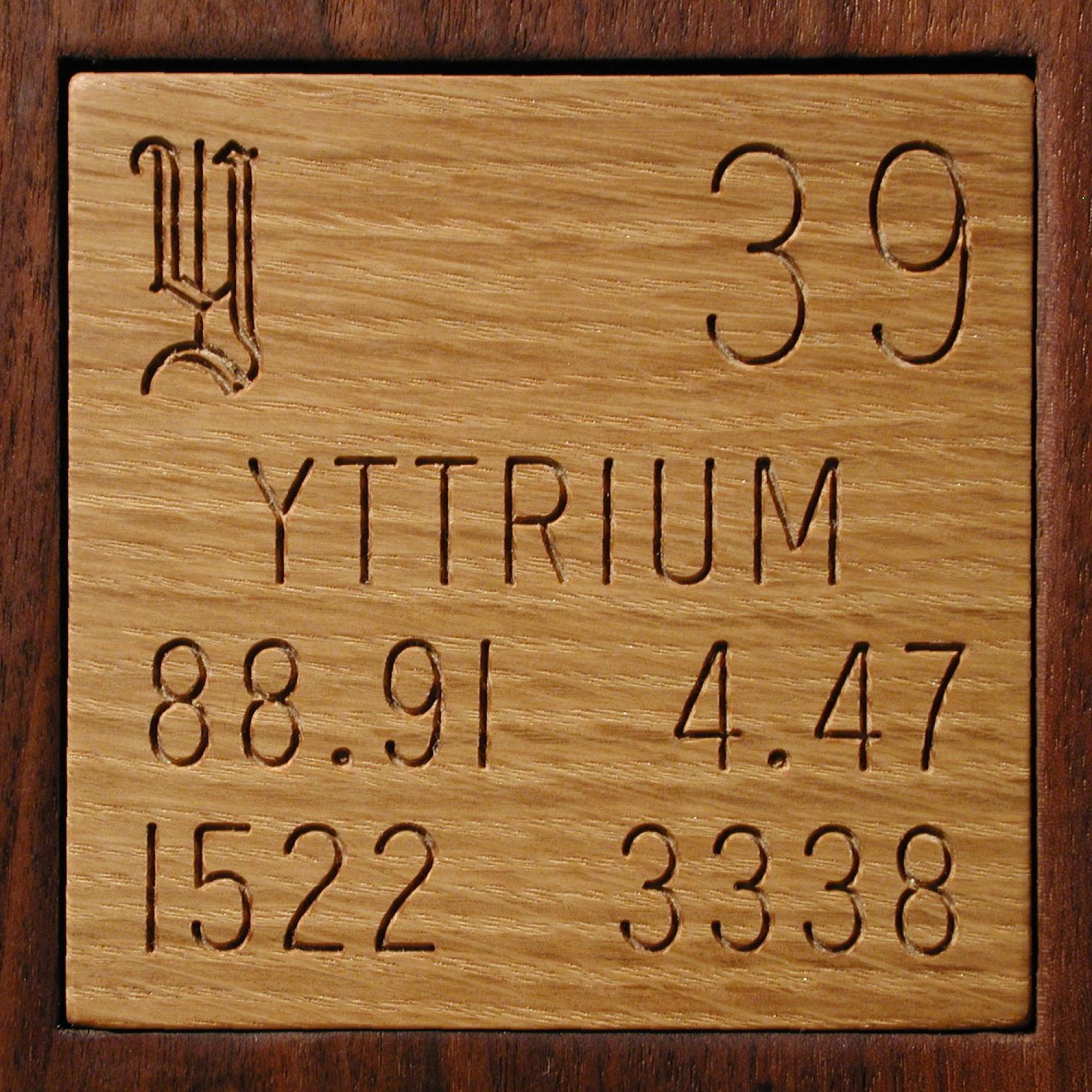 Facts pictures stories about the element yttrium in the periodic yttrium gamestrikefo Gallery