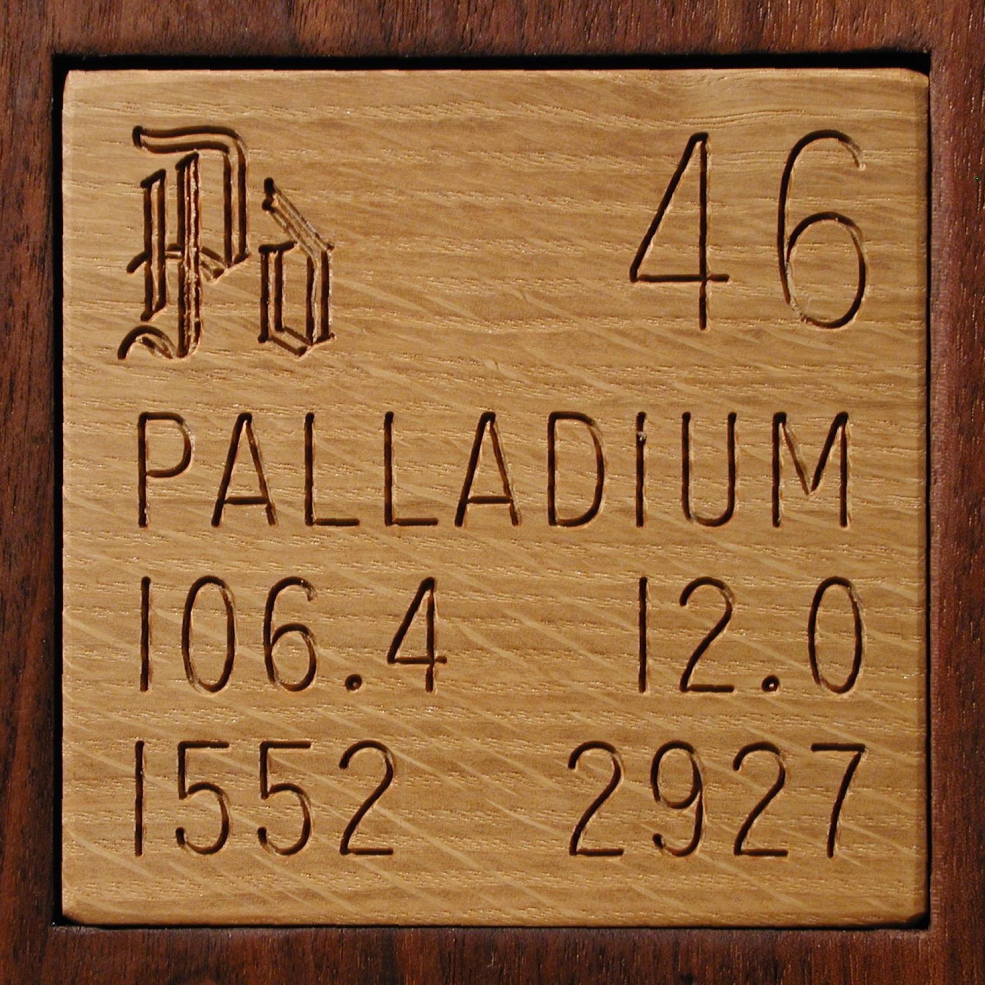 Facts pictures stories about the element palladium in the facts pictures stories about the element palladium in the periodic table urtaz Gallery