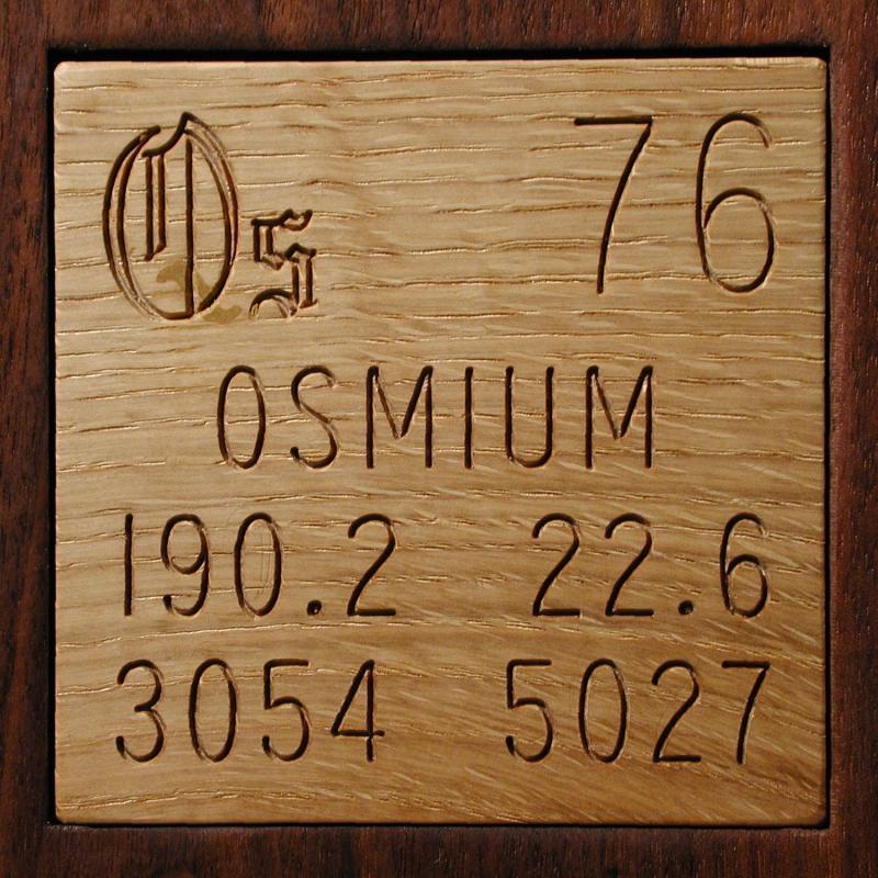 Technical data for the element osmium in the periodic table osmium urtaz Choice Image