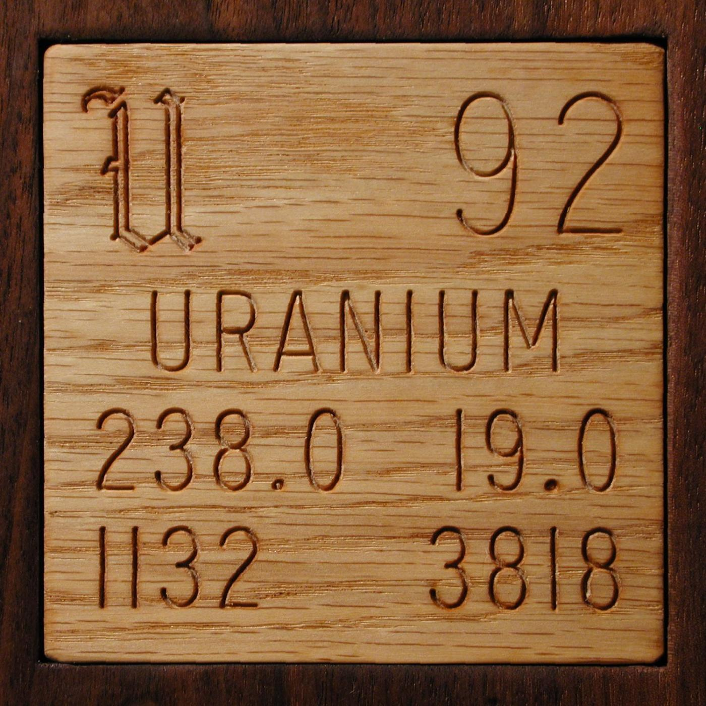 My periodic table poster is now available Uranium Periodic Table