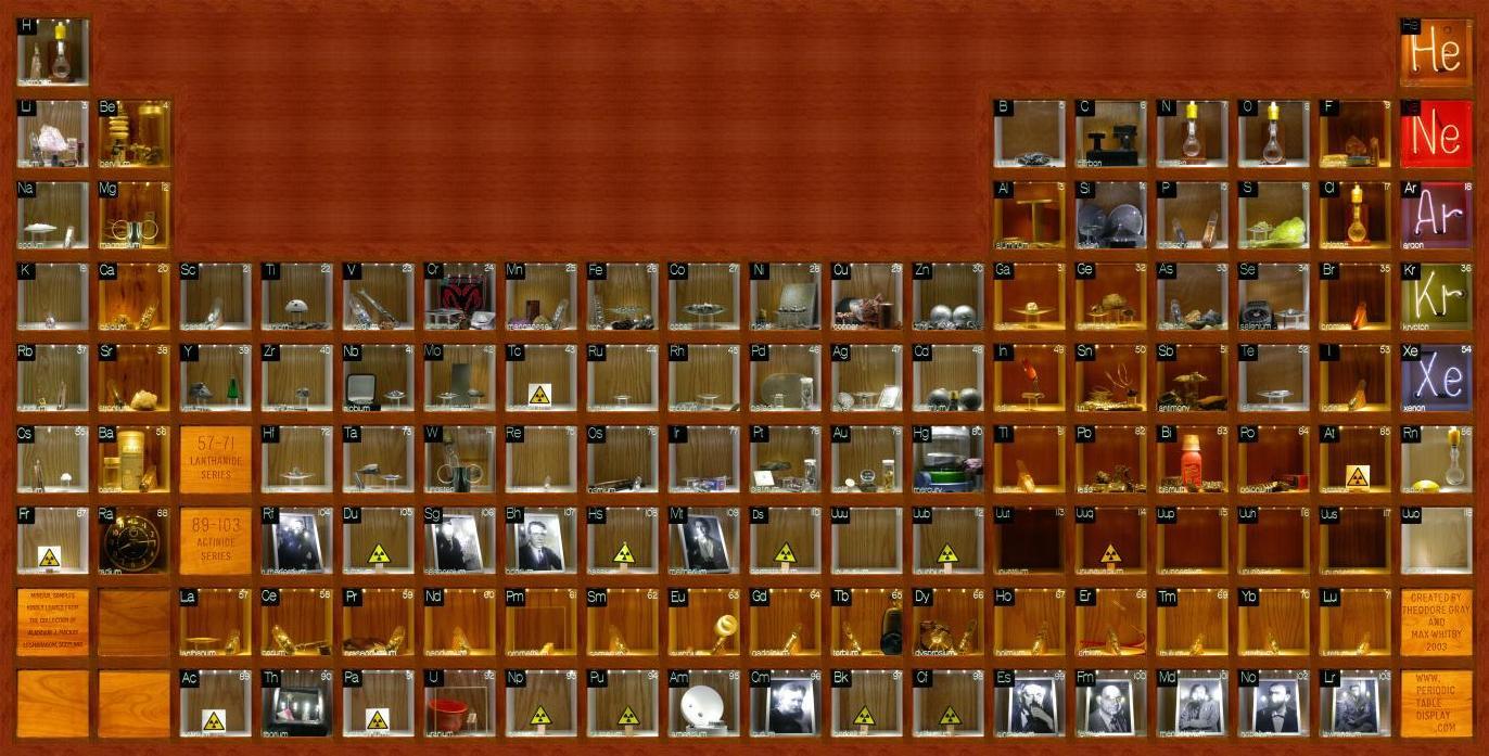 Periodic table displays tabletop gamestrikefo Images